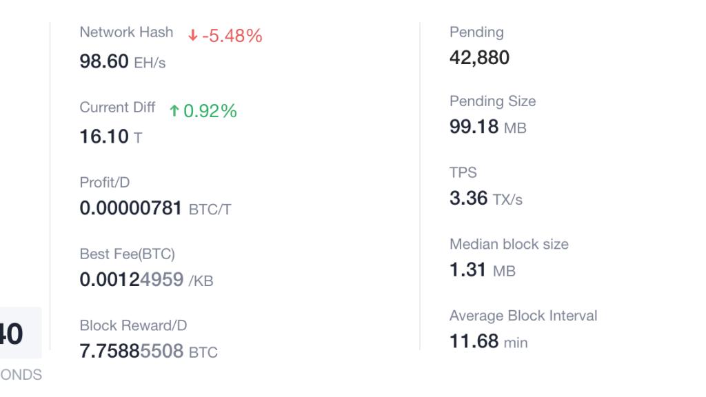 bitcoin hashrate mining