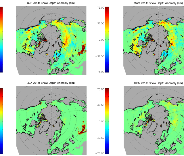 Late Fall And Early Winter 2014 Saw Isolated Regions Of Slightly Increased Snow Depth In Siberia And The Northern Canada