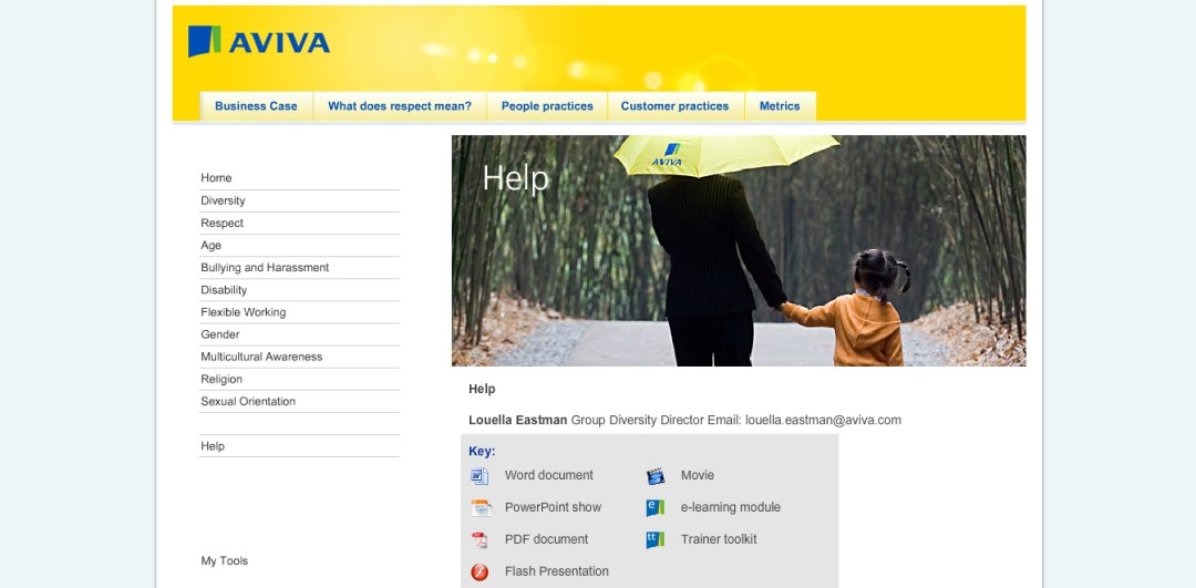 aviva-toolkit_10716488385_o