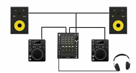 DJ SETUP FOR BEGINNERS