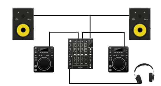 DJ SETUP FOR BEGINNERS