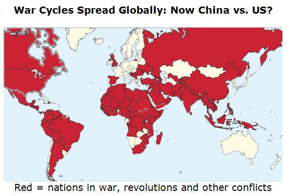global-war-chart