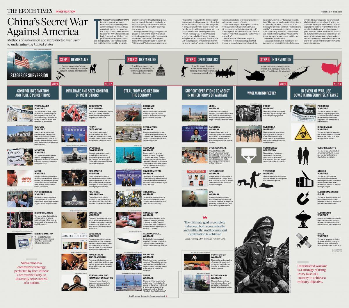 https://i1.wp.com/globaleconomicwarfare.com/wp-content/uploads/2018/03/Epoch-Times.jpg