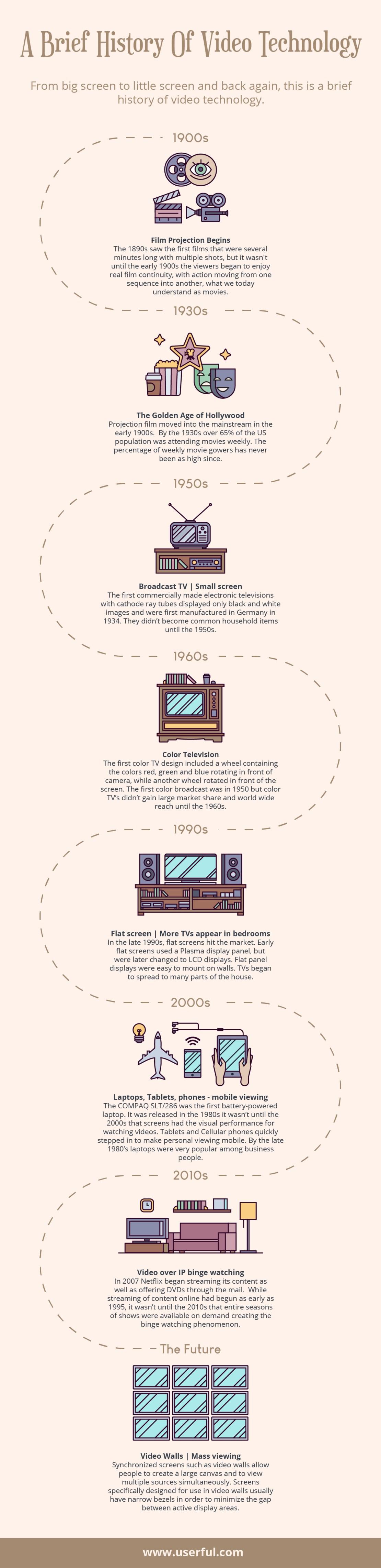 infographic-timeline (2).jpg
