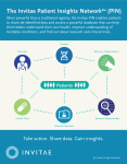 Invitae Creating Patient Insights Network (PIN) to Help Share Health Data