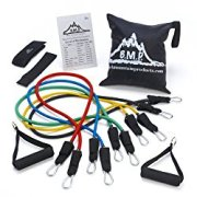 Type of Resistance Bands 2