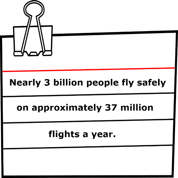 Become a Fearless Flyer: 6 Ways to Help with Travel Anxiety