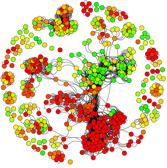Chemical space networks: a powerful new paradigm for the description of chemical space. Global Medical Discovery