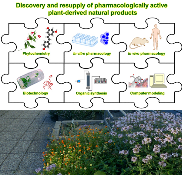 Discovery resupply pharmacologically active plant-derived natural products - global medical discovery