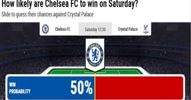 How to Watch Chelsea vs Crystal Palace, Premier League Live Stream, TV Channel, Start Time
