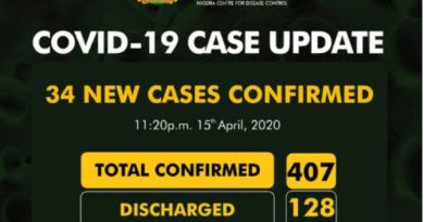 BREAKING: NCDC Announces 34 New Confirms Cases Of COVID-19 in Nigeria