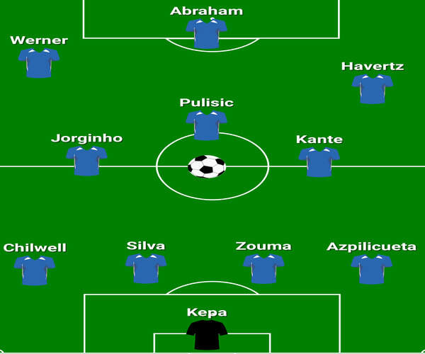 Chelsea vs Southampton Lineup and Where to Watch Live