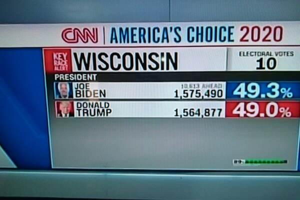 BREAKING: Joe Biden takes the lead in Wisconsin