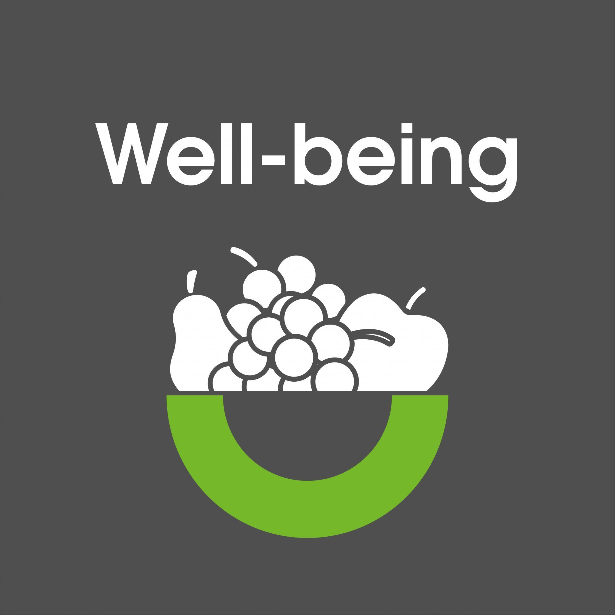 well-being-william russell