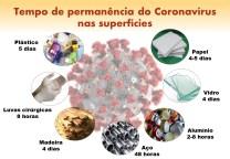 time-coronavirus