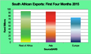 GRI WEF Africa embed