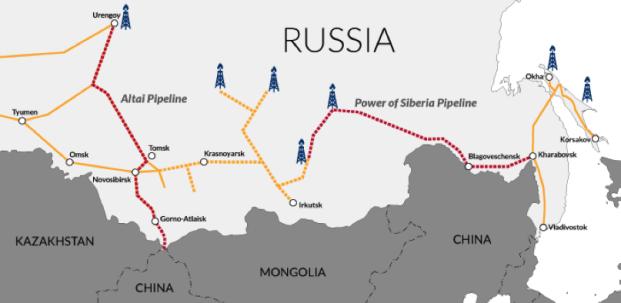 Power of Siberia