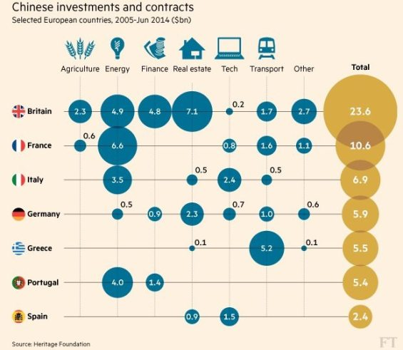 china-investments-and-contracts-in-europe-2005-2014