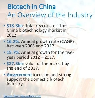 biotech-china-2014-international-exhibition-on-biotechnology-pharmaceutical-industries-in-shanghai-april-the-24th-to-april-the-26th-2-638