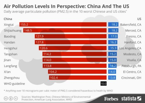 20150123_China_US_Pollution_Fo