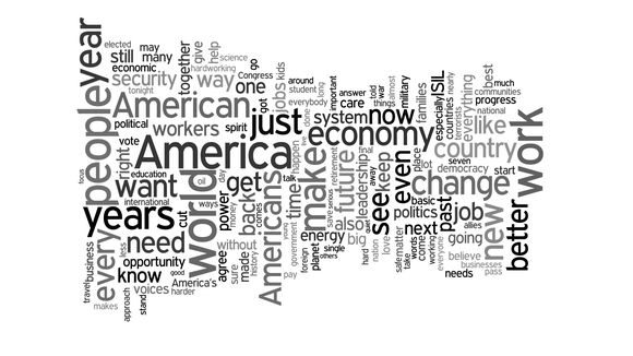 Word cloud for Obama's State of the Union speech