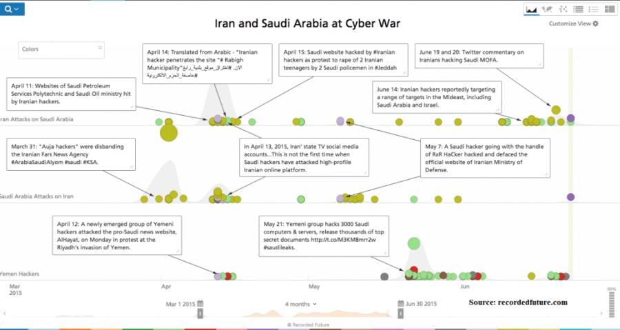 iranian-saudi-cyber-conflict-5-alt