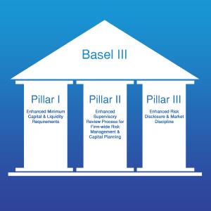Basel-III-icon