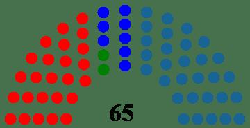 Red: FRENTILIN, Light Blue: CNRT