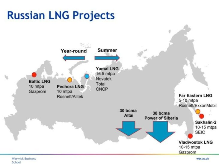 The future of Yamal LNG in the Asia-Pacific market | Global