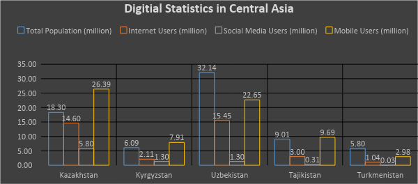Central Asia: The Land of CyberCrime? | Global Risk Insights