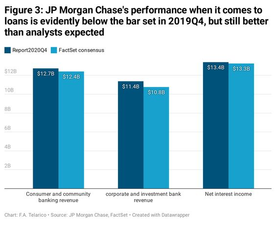 JP Morgan Fig3