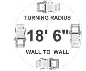 Turning Radius Diagram