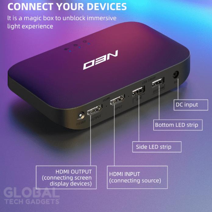 Neo Box HDMI Ports