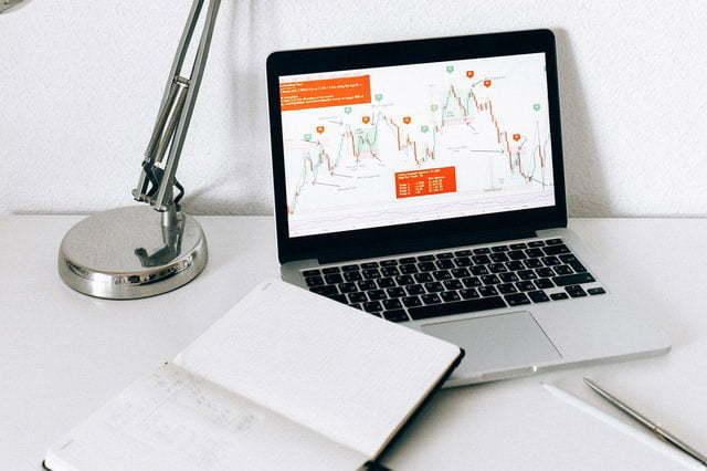 Best Essential Skills for Forex Trading