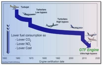 airplane-fuel-consumption