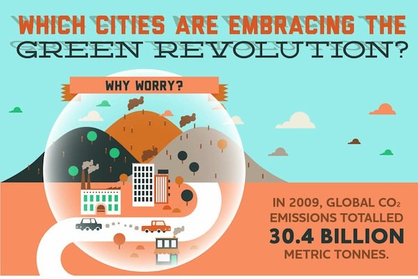 Infographic: Green Cities