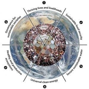 Sustainable Development Goals follow in the footsteps of the Millennium Development Goals