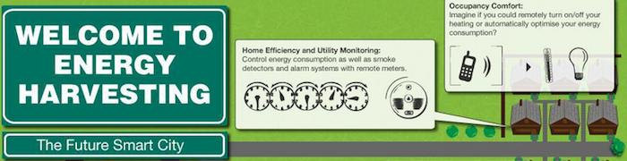 Infographic: Energy Harvesting – The Future Smart City