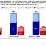 74 Percent Of Voters Back EPA Power Plant Emissions Regulation