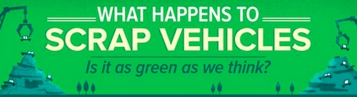 Infographic: Vehicle Recycling – How Green is It?