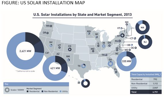 SC Latest Southeast State to Scale Back Solar PV Barriers