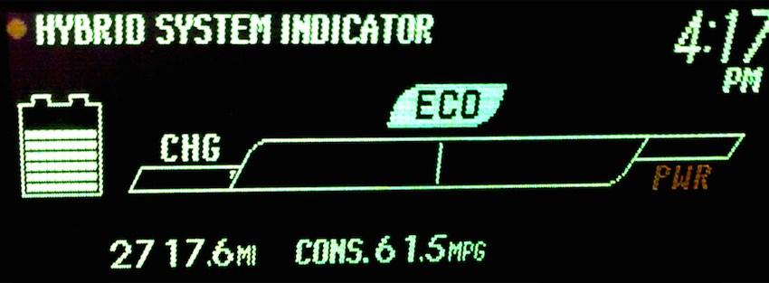 Average Vehicle Fuel Economy at Record High