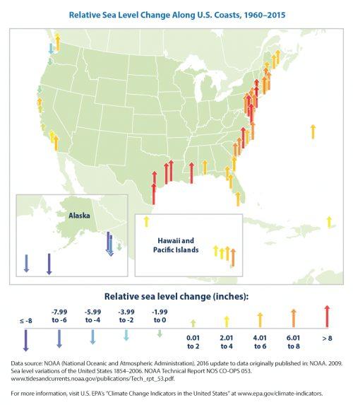 Sea level rise along U.S. coasts 1960-2015