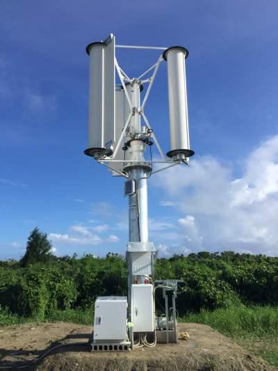 turbina wiatrowa Challenergy Inc.