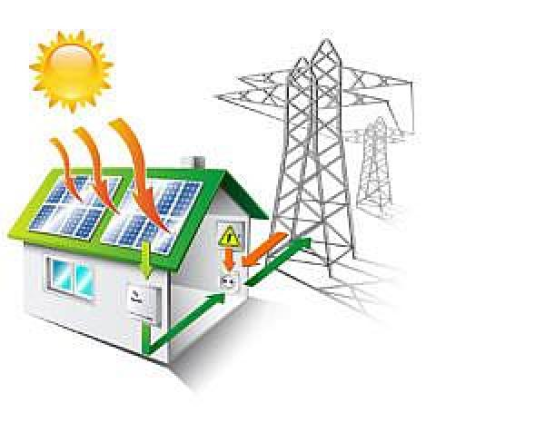 Zasada działania inwertera w instalacji on-grid