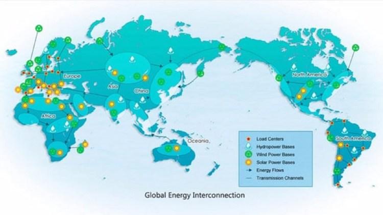 globalna sieć energetyczna