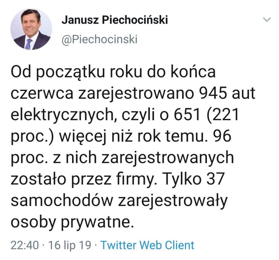 Janusz Piechociński Twitter