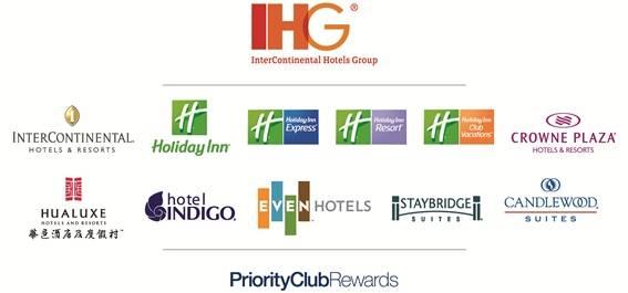 IHG Brands