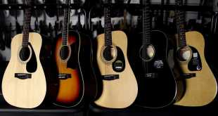 Best Budget Acoustic Electric Guitars