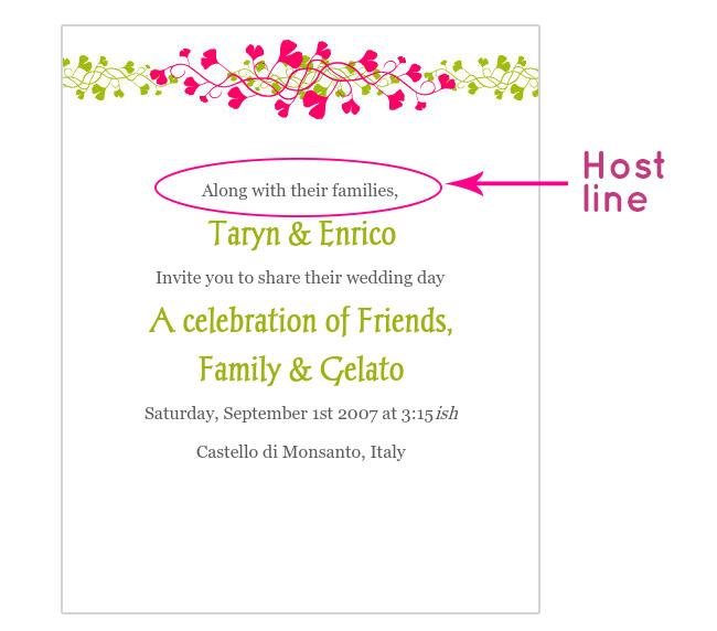 Wedding Invitation Wording Email: Wedding Invitations Wording Couple Hosting